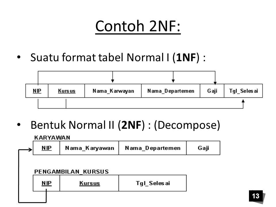 Contoh 2NF: • Suatu format tabel Normal I (1NF) : (menghilangkan Redundansi) • Bentuk Normal II (2NF) : (Decompose) 13