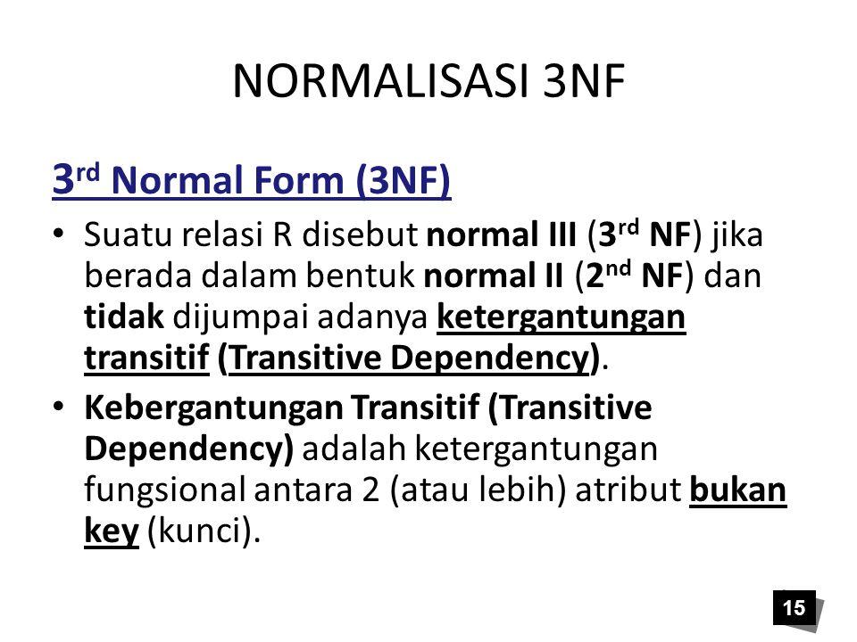 NORMALISASI 3NF 3 rd Normal Form (3NF) • Suatu relasi R disebut normal III (3 rd NF) jika berada dalam bentuk normal II (2 nd NF) dan tidak dijumpai a
