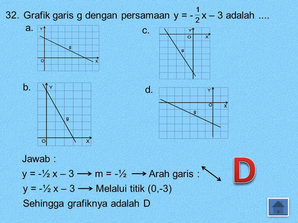 31. Diketahui tiga buah titik yaitu A(3, 2), B(1, 3) dan C(-3, b). Jika ketiga titik itu terletak pada satu garis, maka nilai b adalah.... a. -5 a. -5
