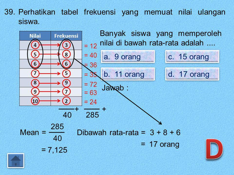 38. Mean dari data : 3, 8, 5, 6, 9, 4, 7, 8, 5, 5 adalah.... a. 6,0 a. 6,0 b. 6,2 b. 6,2 c. 6,3 c. 6,3 d. 6,5 d. 6,5 Jawab : Mean = rata-rata = Jumlah