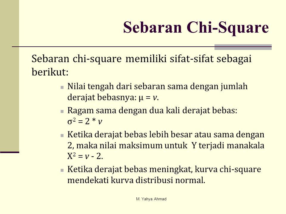 Sebaran Chi-Square Sebaran chi-square memiliki sifat-sifat sebagai berikut:  Nilai tengah dari sebaran sama dengan jumlah derajat bebasnya: μ = v. 