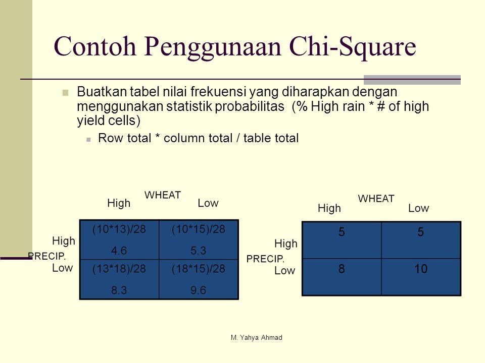 Contoh Penggunaan Chi-Square  Buatkan tabel nilai frekuensi yang diharapkan dengan menggunakan statistik probabilitas (% High rain * # of high yield