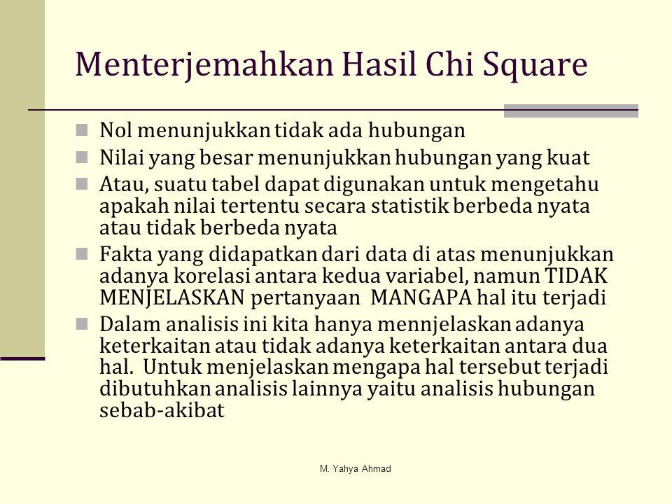 Menterjemahkan Hasil Chi Square  Nol menunjukkan tidak ada hubungan  Nilai yang besar menunjukkan hubungan yang kuat  Atau, suatu tabel dapat digun