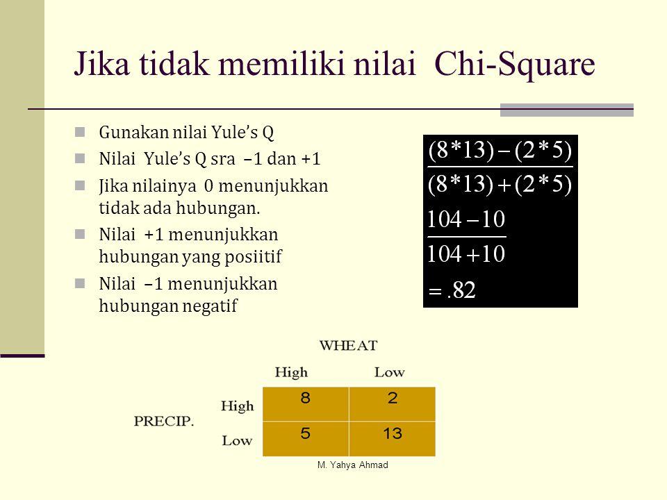 Jika tidak memiliki nilai Chi-Square  Gunakan nilai Yule's Q  Nilai Yule's Q sra –1 dan +1  Jika nilainya 0 menunjukkan tidak ada hubungan.  Nilai