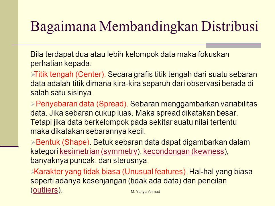 Bagaimana Membandingkan Distribusi Bila terdapat dua atau lebih kelompok data maka fokuskan perhatian kepada:  Titik tengah (Center). Secara grafis t