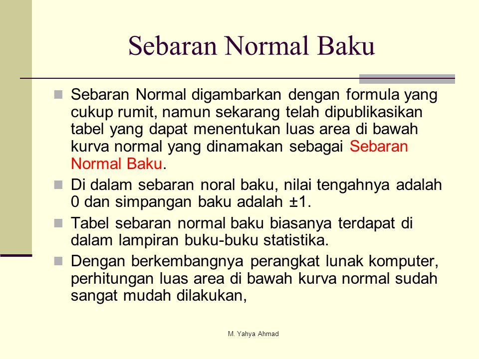 Sebaran Normal Baku  Sebaran Normal digambarkan dengan formula yang cukup rumit, namun sekarang telah dipublikasikan tabel yang dapat menentukan luas