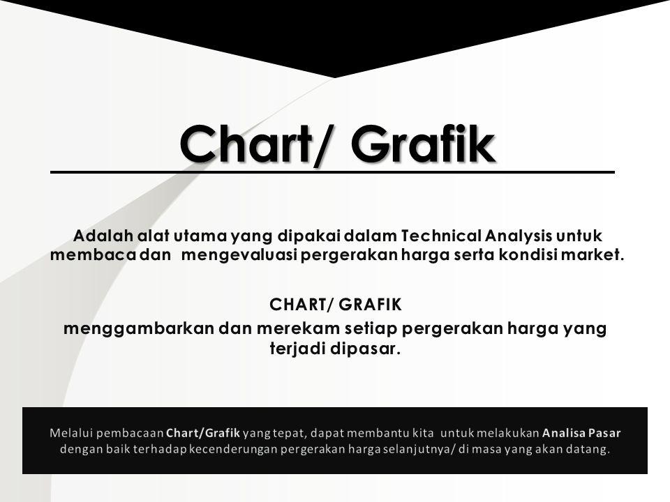 Chart/ Grafik
