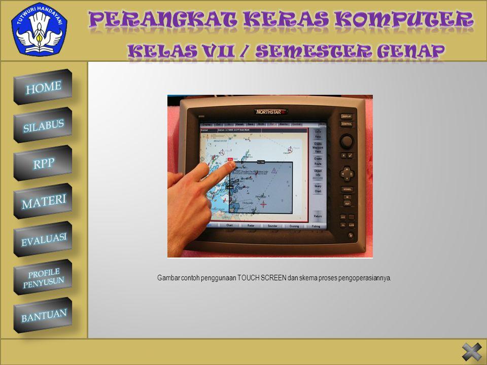 SMP NEGERI 1 KINTAMANI TOUCH SCREEN Touch screen (layar sentuh) adalah piranti penunjuk berupa monitor yang telah dibuat sangat peka sehingga memungki