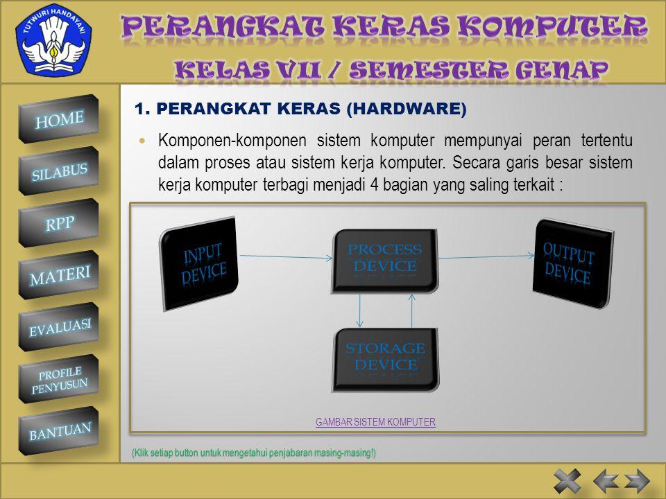 SMP NEGERI 1 KINTAMANI  Komponen-komponen sistem komputer mempunyai peran tertentu dalam proses atau sistem kerja komputer.
