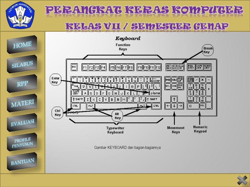 SMP NEGERI 1 KINTAMANI KEYBOARD Secara fisik, keyboard dibedakan menjadi 4 jenis antara lain : a. Keyboard serial, yaitu keyboard yang masih menggunak