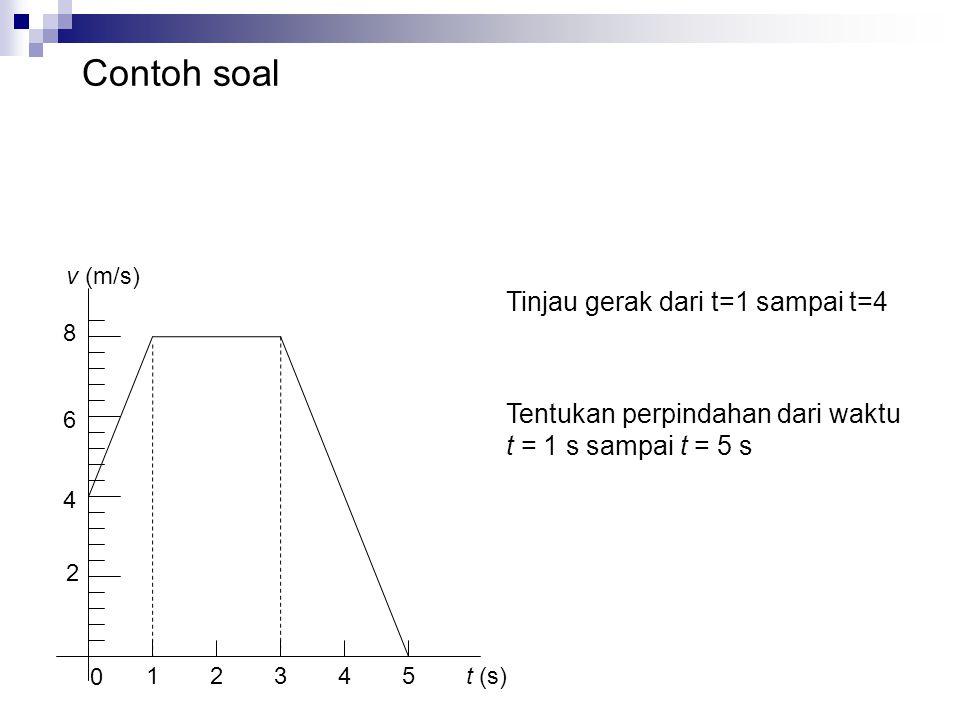Tinjau gerak dari t=1 sampai t=4 Tentukan perpindahan dari waktu t = 1 s sampai t = 5 s Contoh soal 2 4 6 8 1 0 2345t (s) v (m/s)