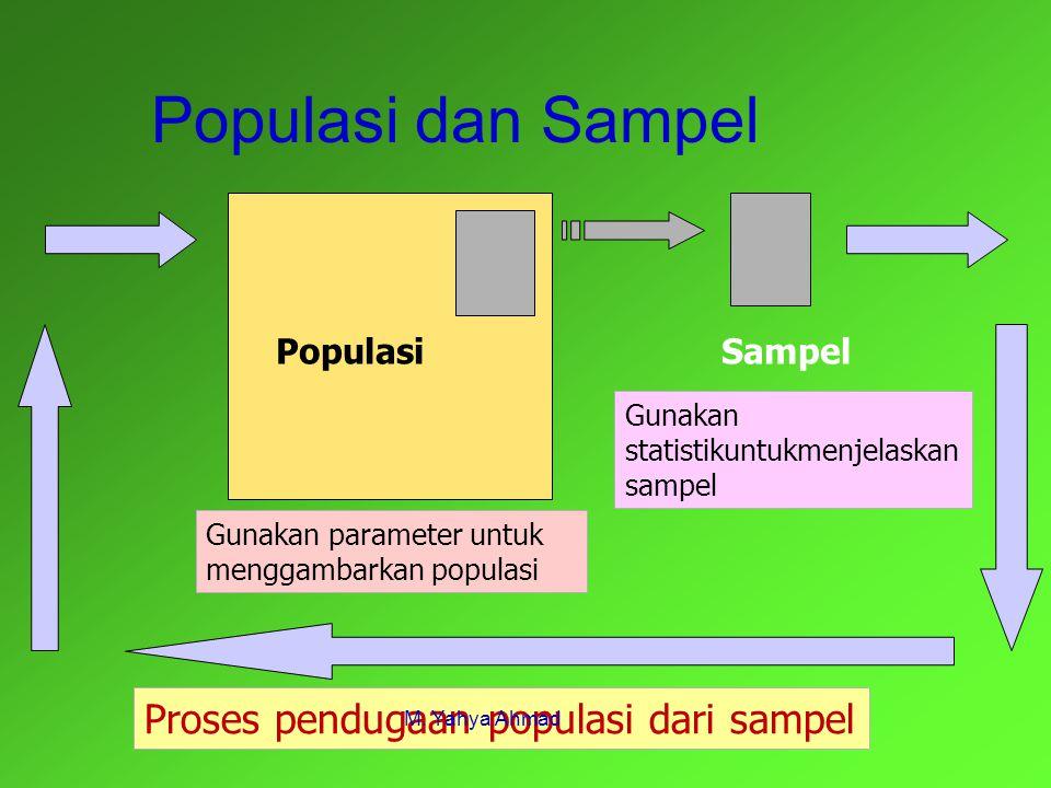 Populasi dan Sampel PopulasiSampel Gunakan parameter untuk menggambarkan populasi Gunakan statistikuntukmenjelaskan sampel Proses pendugaan populasi dari sampel M.