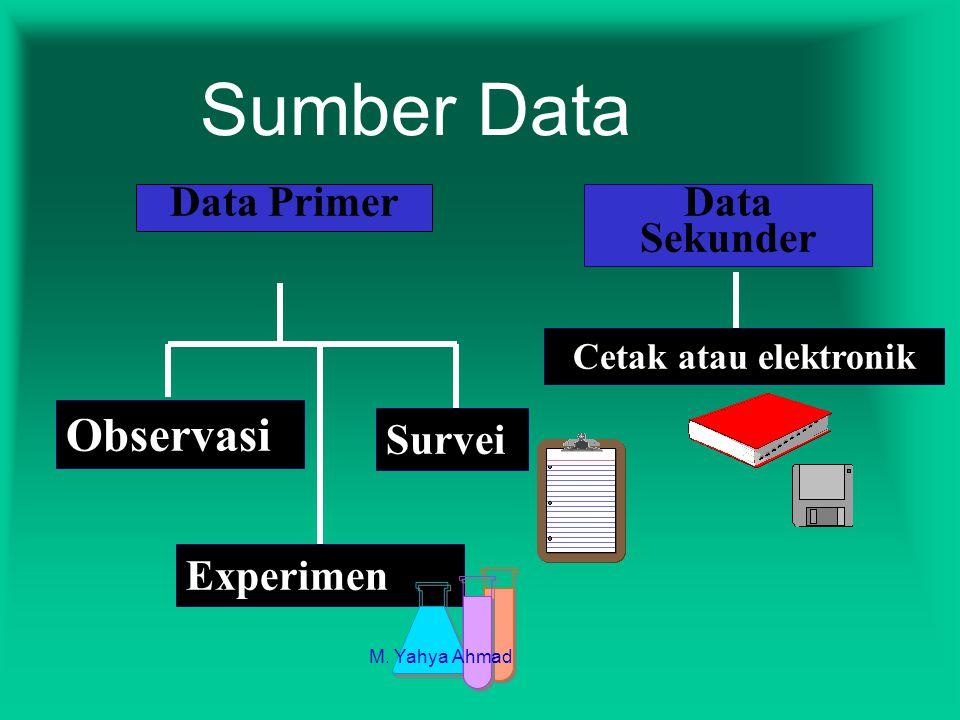 Sumber Data Data PrimerData Sekunder Observasi Experimen Survei Cetak atau elektronik M.