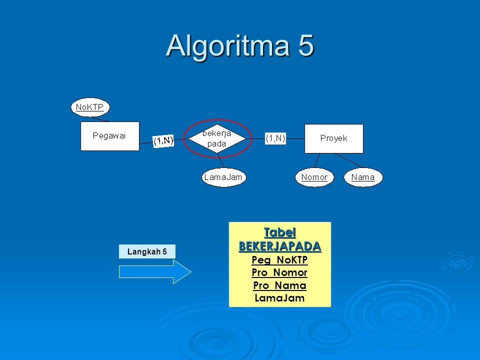 Algoritma 5 Langkah 5 Tabel BEKERJAPADA Peg_NoKTP Pro_Nomor Pro_Nama LamaJam