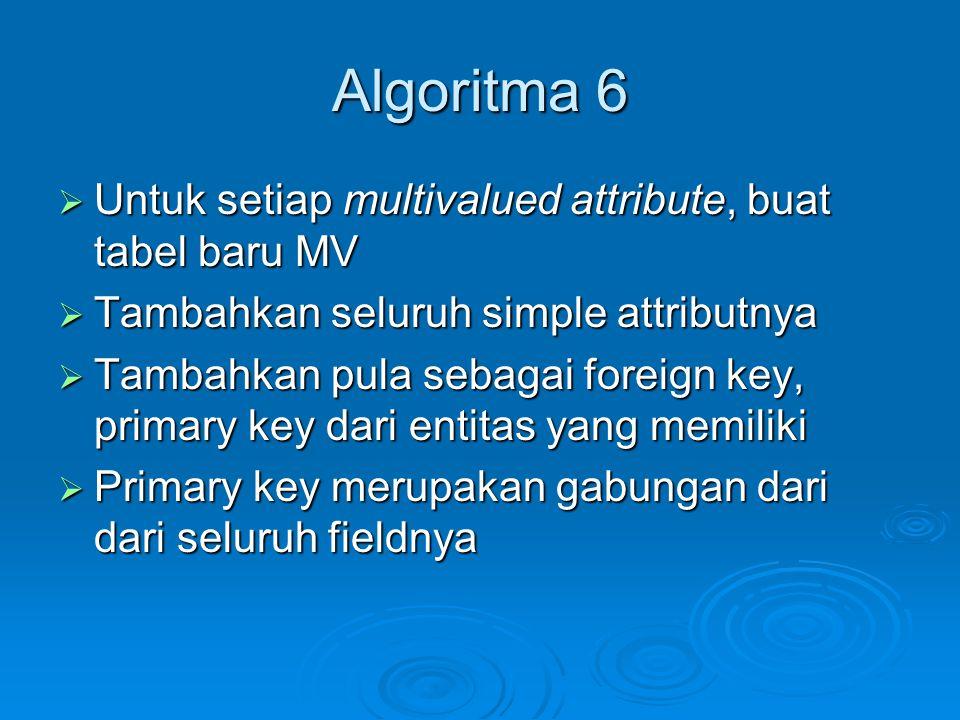 Algoritma 6  Untuk setiap multivalued attribute, buat tabel baru MV  Tambahkan seluruh simple attributnya  Tambahkan pula sebagai foreign key, prim