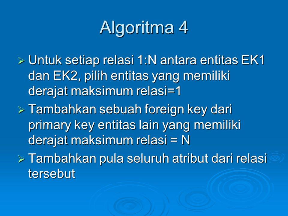 Algoritma 4  Untuk setiap relasi 1:N antara entitas EK1 dan EK2, pilih entitas yang memiliki derajat maksimum relasi=1  Tambahkan sebuah foreign key