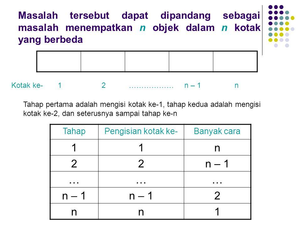 Masalah tersebut dapat dipandang sebagai masalah menempatkan n objek dalam n kotak yang berbeda Kotak ke- 1 2 ……………… n – 1 n Tahap pertama adalah meng