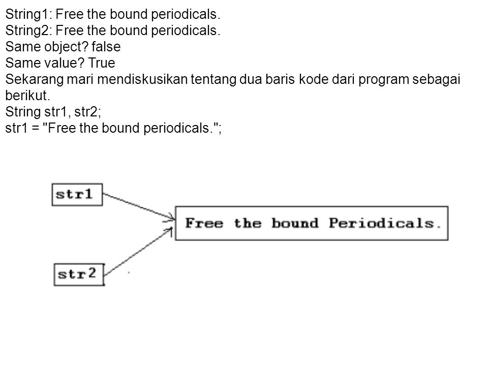 String1: Free the bound periodicals. String2: Free the bound periodicals. Same object? false Same value? True Sekarang mari mendiskusikan tentang dua