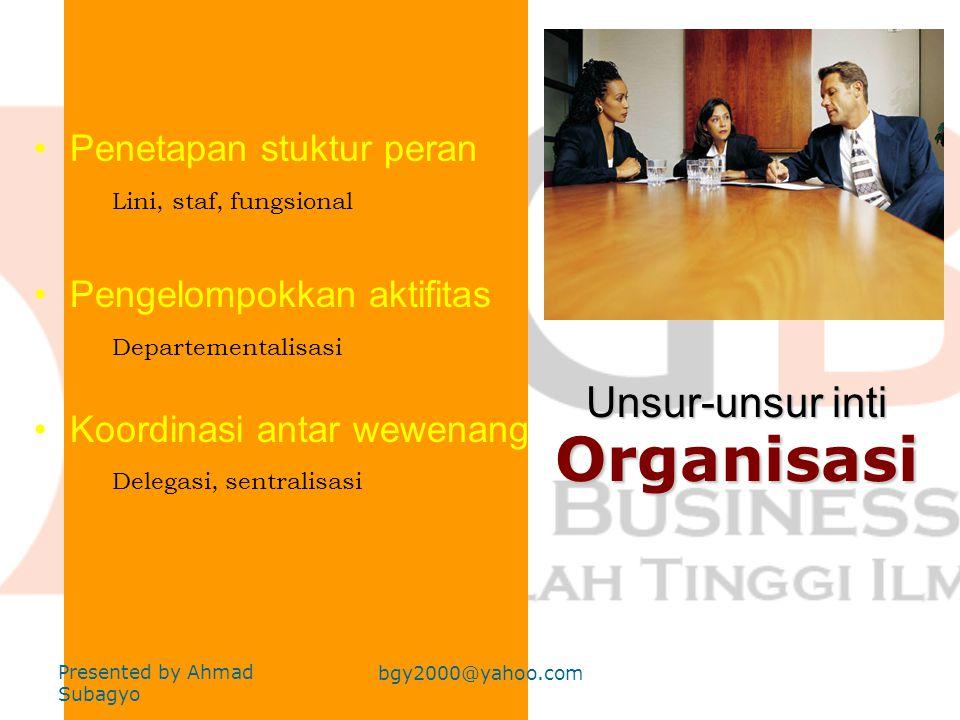 Organizing Pengorganisasian Penetapan struktur peran (posisi ) melalui berbagai aktivitas yg dibutuhkan utk mencapai tujuan perusahaan. Aktivitas Peng