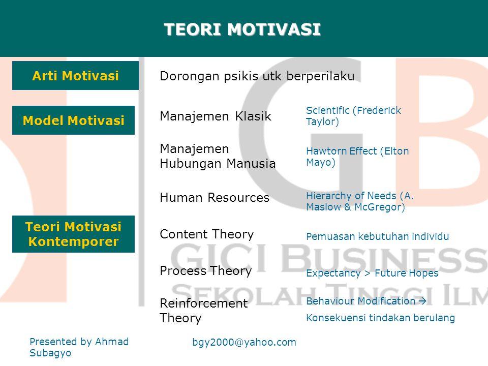 Proses Pengarahan & Pelaksanaan Actuating •Teori Motivasi •Kepemimpinan (Leadership) •Dinamika Kelompok •Komunikasi Presented by Ahmad Subagyo bgy2000@yahoo.com