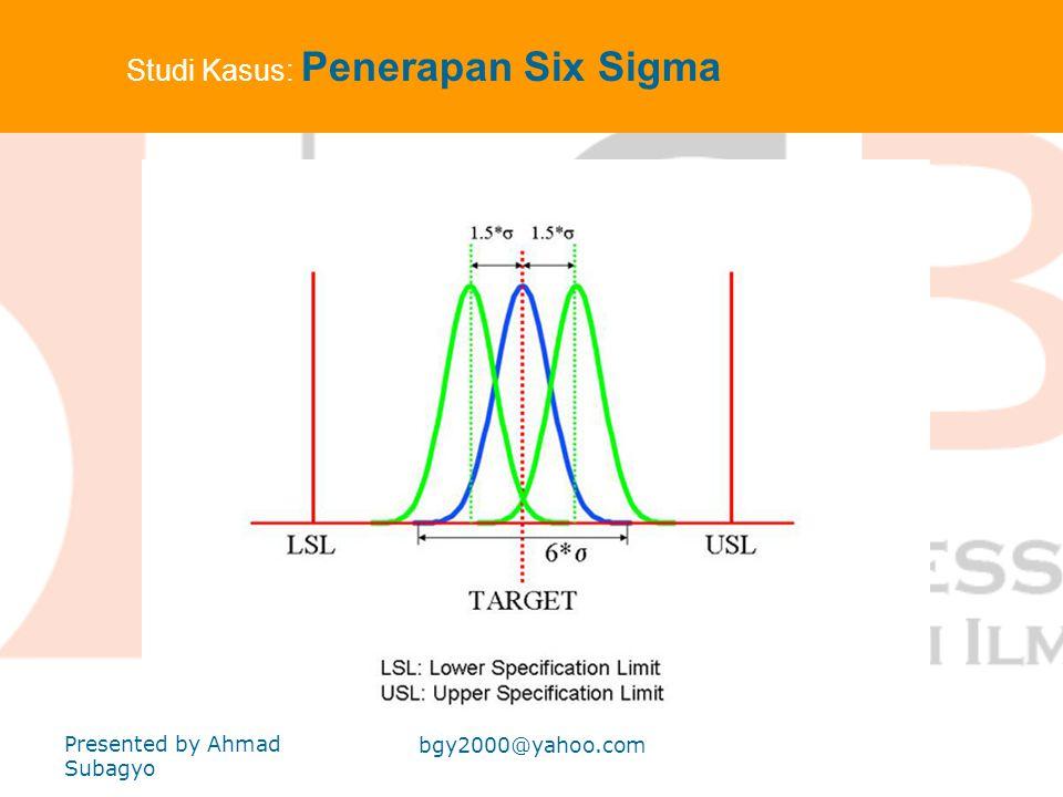 Studi Kasus: Penerapan Six Sigma Presented by Ahmad Subagyo bgy2000@yahoo.com