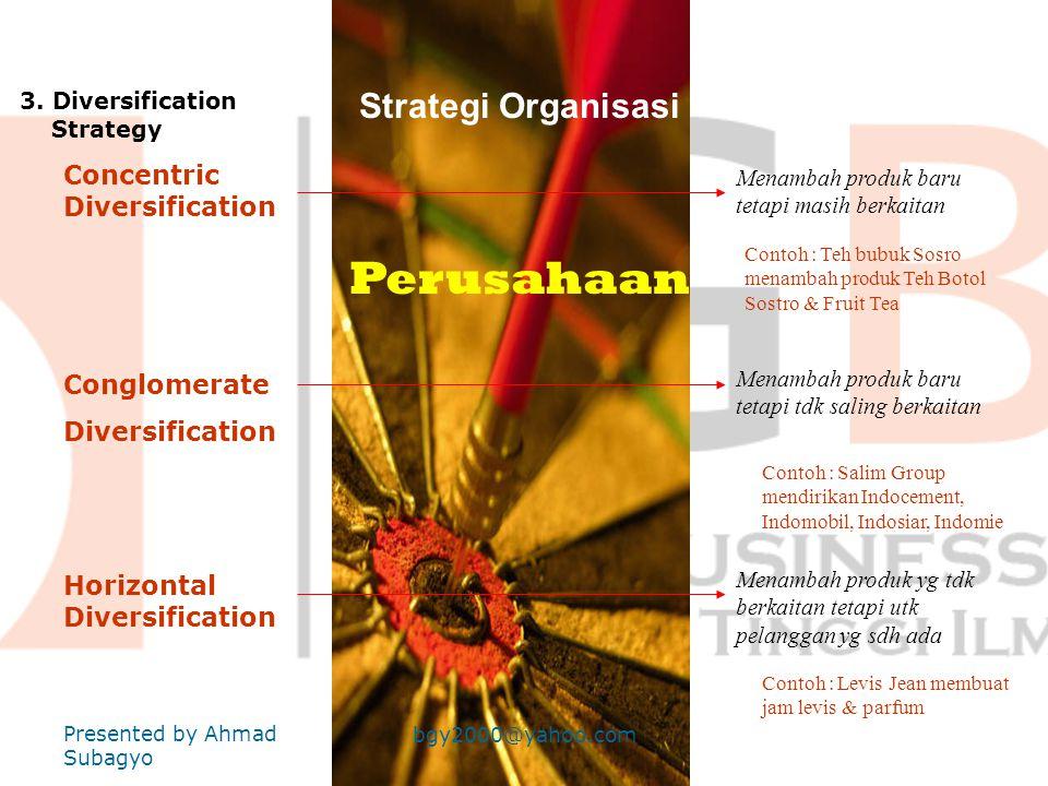 Strategi Organisasi Perusahaan 2. Intensive Strategy Market Penetration Market Development Product Development Mencari pangsa pasar yg lebih besar dgn