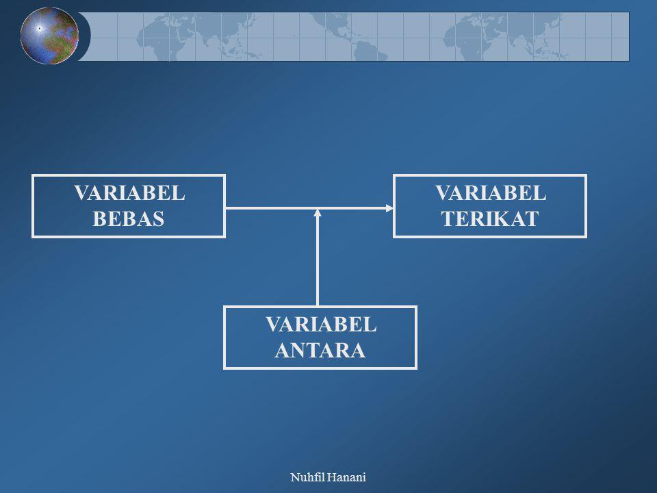 Nuhfil Hanani Variabel dilihat dari Skala Nilainya Variabel kontinu yaitu variabel yang memiliki kumpulan nilai yang teratur dalam kisaran tertentu.
