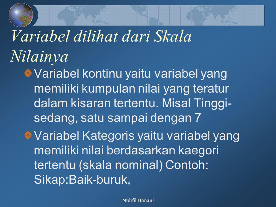 Nuhfil Hanani Variabel dilihat dari Skala Nilainya Variabel kontinu yaitu variabel yang memiliki kumpulan nilai yang teratur dalam kisaran tertentu. M
