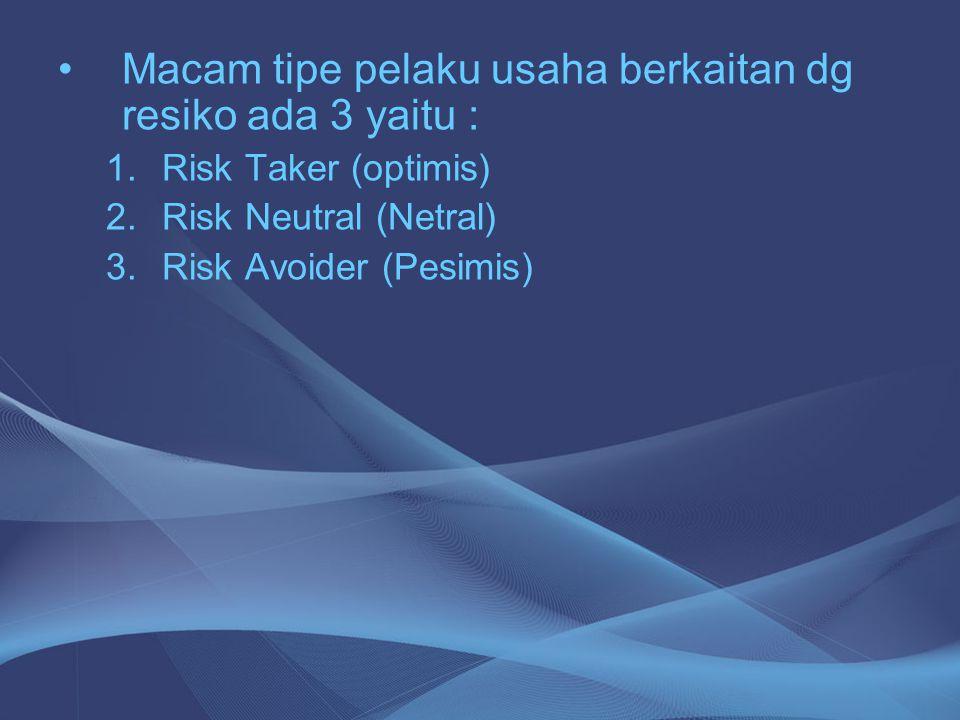 •Macam tipe pelaku usaha berkaitan dg resiko ada 3 yaitu : 1.Risk Taker (optimis) 2.Risk Neutral (Netral) 3.Risk Avoider (Pesimis)