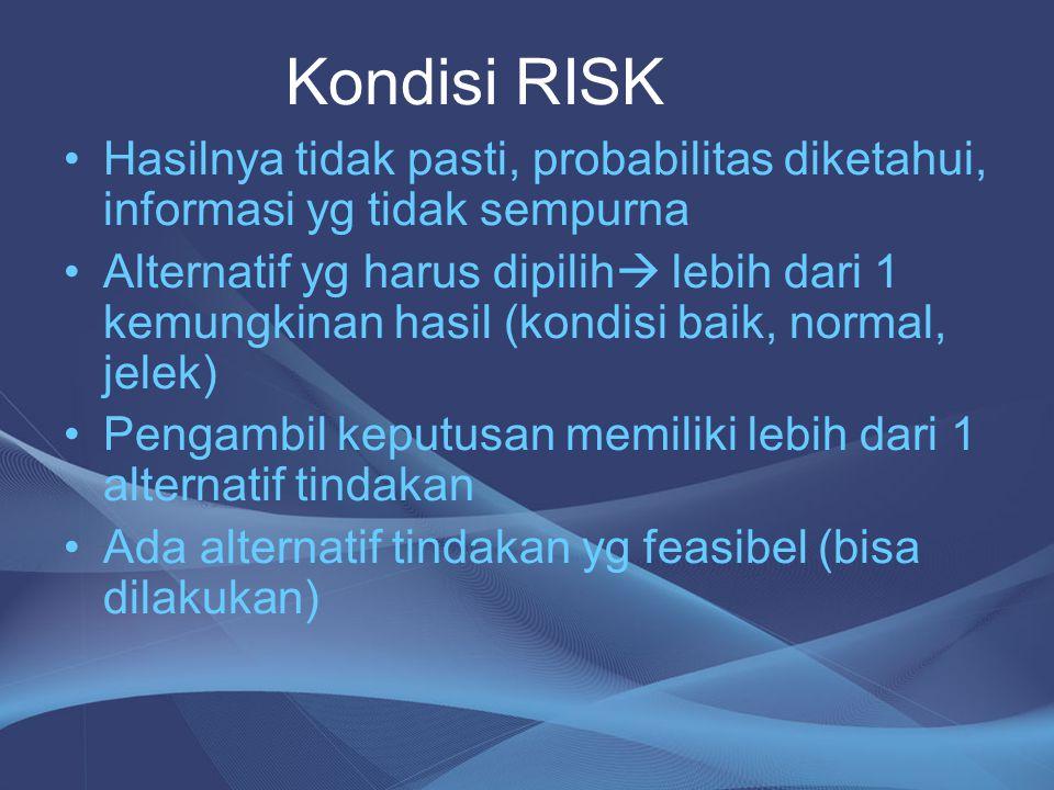 •Hasilnya tidak pasti, probabilitas diketahui, informasi yg tidak sempurna •Alternatif yg harus dipilih  lebih dari 1 kemungkinan hasil (kondisi baik