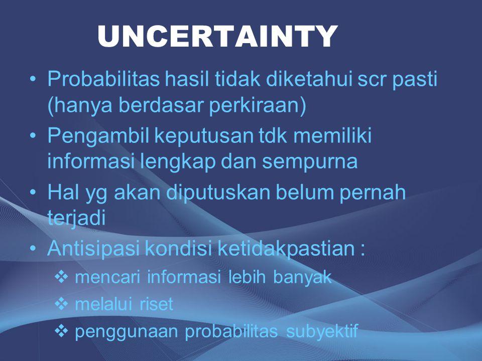 •Probabilitas hasil tidak diketahui scr pasti (hanya berdasar perkiraan) •Pengambil keputusan tdk memiliki informasi lengkap dan sempurna •Hal yg akan