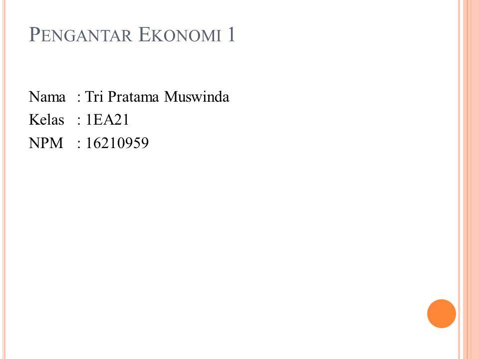 P ENGANTAR E KONOMI 1 Nama: Tri Pratama Muswinda Kelas: 1EA21 NPM: 16210959