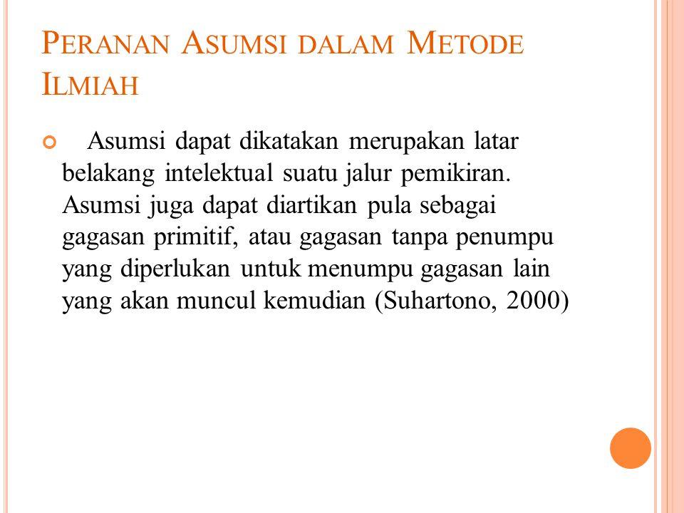 P ERANAN A SUMSI DALAM M ETODE I LMIAH Asumsi dapat dikatakan merupakan latar belakang intelektual suatu jalur pemikiran.