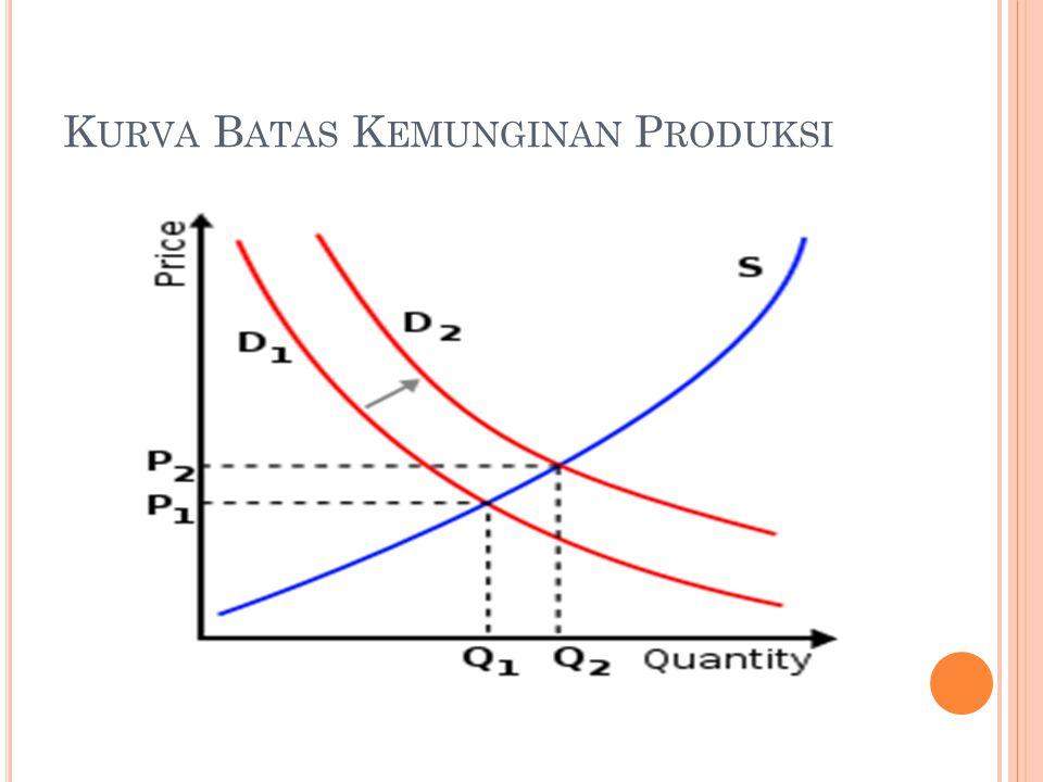 D AFTAR P USTAKA http://gammaz77.blogspot.com/2010/02/pengertian-ilmu-ekonomi.html http://www.scribd.com/doc/9469035/Ekonomi- http://blog.unila.ac.id/young/pengantar-ilmu-ekonomi http://zeki.nireblog.com/post/2008/09/19/beberapa-permasalahan-dan- solusi-perekonomian-indonesia http://id.wikipedia.org/wiki/Biaya_peluang http://blog.unsri.ac.id/lea2010/pendidikan/asumsi-dalam- ilmu/mrdetail/11293/ http://en.wikipedia.org/wiki/File:Circular_flow_of_goods_income.png