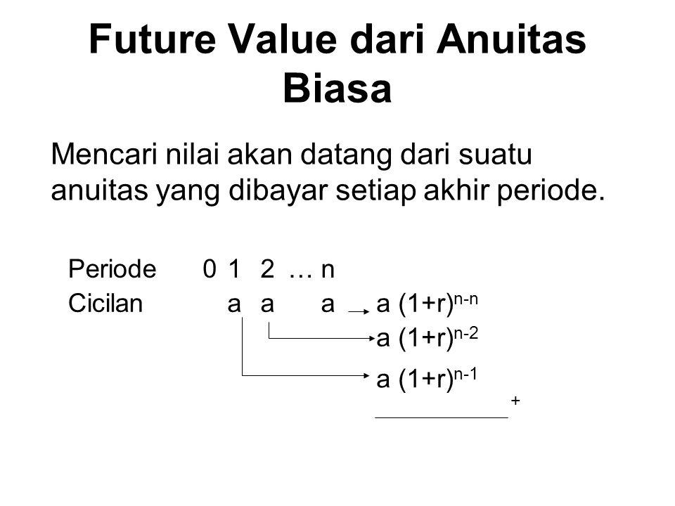 Mencari nilai akan datang dari suatu anuitas yang dibayar setiap akhir periode. a (1+r) n-1 + a (1+r) n-2 a (1+r) n-n aaaCicilan n…210Periode Future V