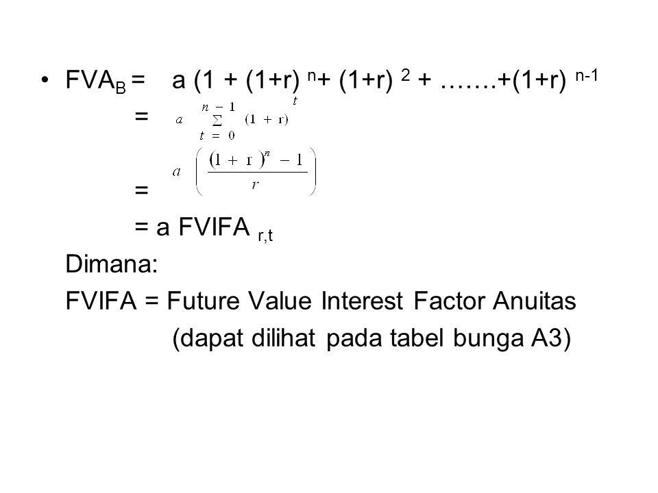 •FVA B = a (1 + (1+r) n + (1+r) 2 + …….+(1+r) n-1 = = a FVIFA r,t Dimana: FVIFA = Future Value Interest Factor Anuitas (dapat dilihat pada tabel bunga