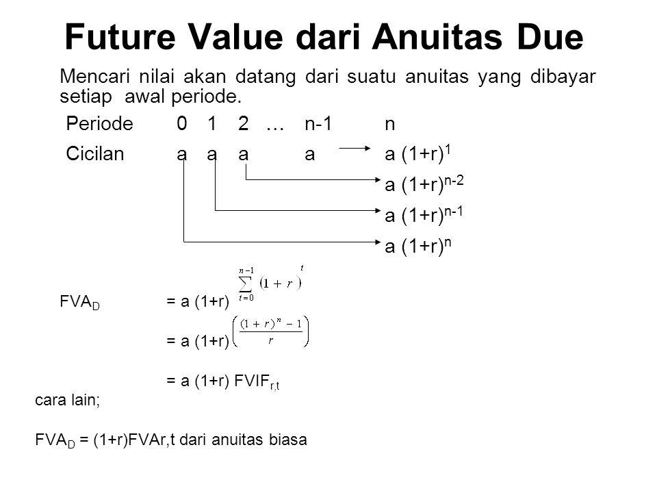 Future Value dari Anuitas Due Mencari nilai akan datang dari suatu anuitas yang dibayar setiap awal periode. FVA D = a (1+r) = a (1+r) = a (1+r) FVIF