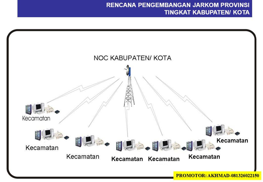 11 RENCANA PENGEMBANGAN JARKOM PROVINSI TINGKAT KABUPATEN/ KOTA Kecamatan PROMOTOR: AKHMAD-081326022150