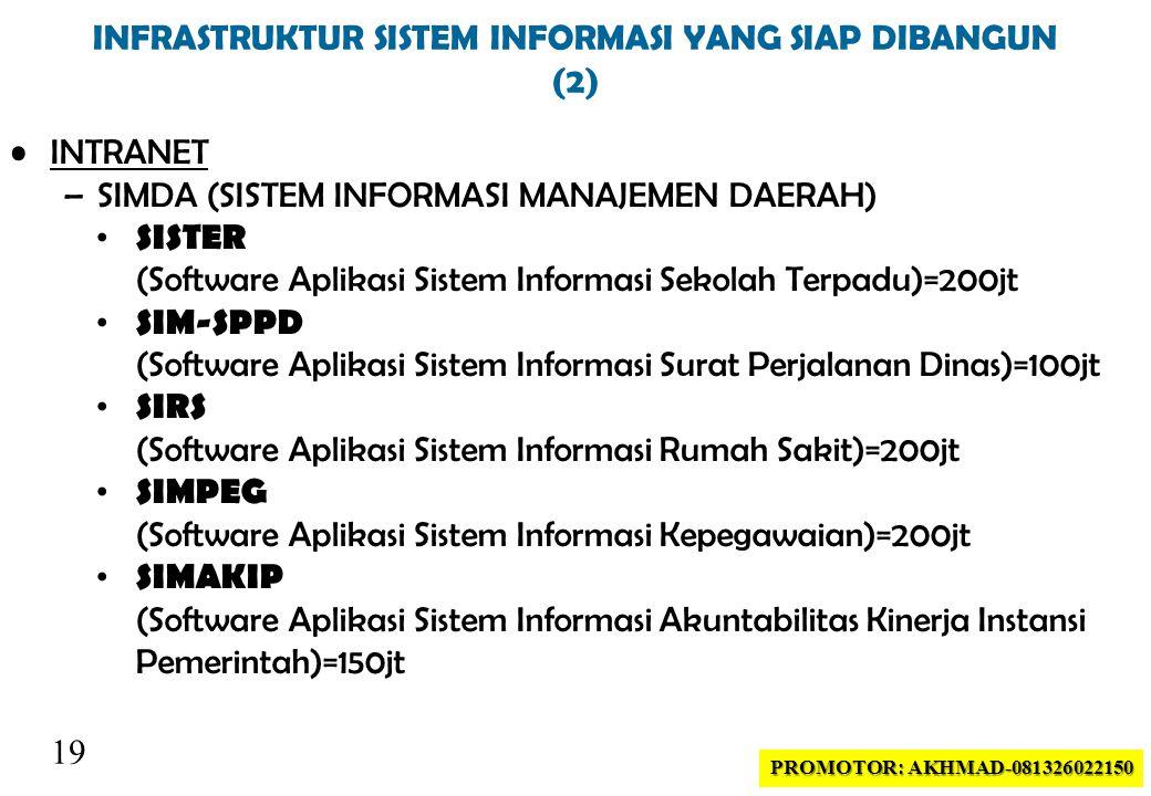 19 INFRASTRUKTUR SISTEM INFORMASI YANG SIAP DIBANGUN (2) •INTRANET –SIMDA (SISTEM INFORMASI MANAJEMEN DAERAH) • SISTER (Software Aplikasi Sistem Informasi Sekolah Terpadu)=200jt • SIM-SPPD (Software Aplikasi Sistem Informasi Surat Perjalanan Dinas)=100jt • SIRS (Software Aplikasi Sistem Informasi Rumah Sakit)=200jt • SIMPEG (Software Aplikasi Sistem Informasi Kepegawaian)=200jt • SIMAKIP (Software Aplikasi Sistem Informasi Akuntabilitas Kinerja Instansi Pemerintah)=150jt PROMOTOR: AKHMAD-081326022150