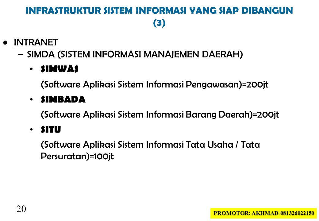 20 INFRASTRUKTUR SISTEM INFORMASI YANG SIAP DIBANGUN (3) •INTRANET –SIMDA (SISTEM INFORMASI MANAJEMEN DAERAH) • SIMWAS (Software Aplikasi Sistem Informasi Pengawasan)=200jt • SIMBADA (Software Aplikasi Sistem Informasi Barang Daerah)=200jt • SITU (Software Aplikasi Sistem Informasi Tata Usaha / Tata Persuratan)=100jt PROMOTOR: AKHMAD-081326022150