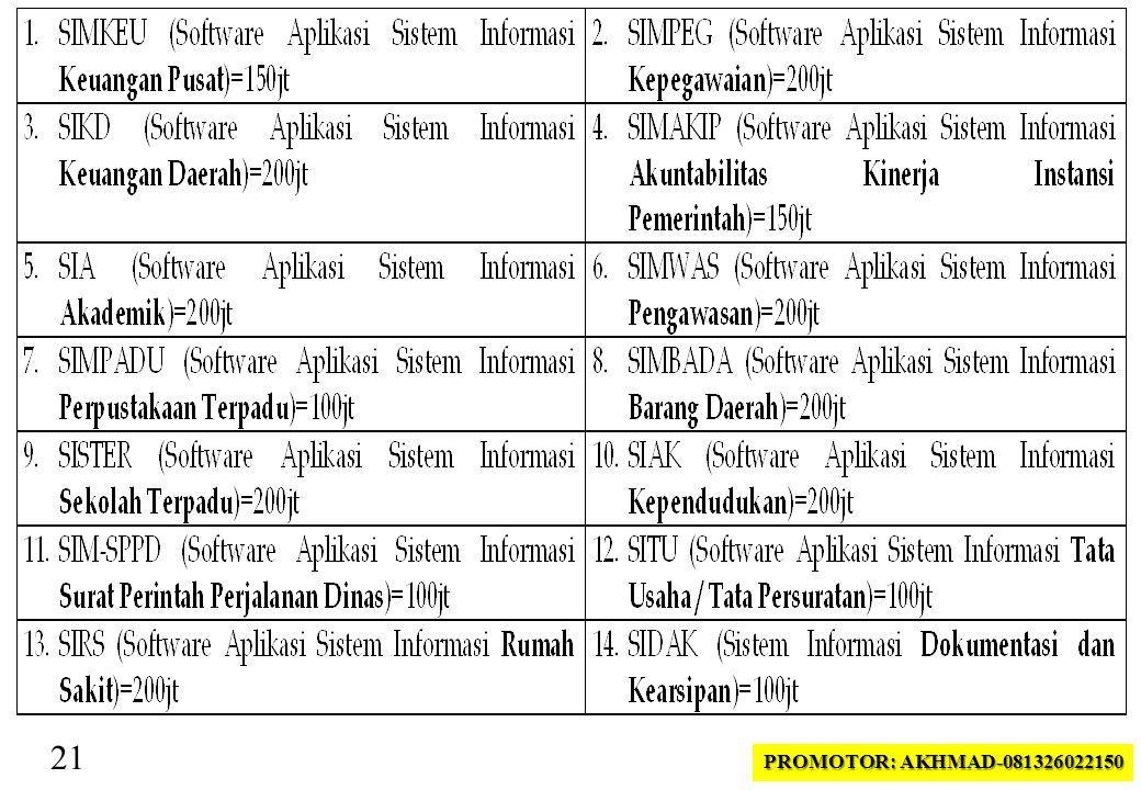 21 PROMOTOR: AKHMAD-081326022150
