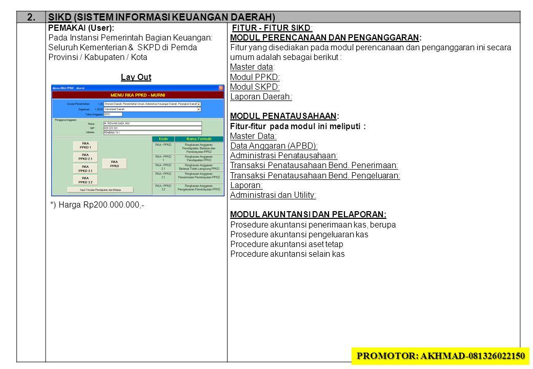 2.2.SIKD (SISTEM INFORMASI KEUANGAN DAERAH) PEMAKAI (User): Pada Instansi Pemerintah Bagian Keuangan: Seluruh Kementerian & SKPD di Pemda Provinsi / Kabupaten / Kota Lay Out *) Harga Rp200.000.000,- FITUR - FITUR SIKD: MODUL PERENCANAAN DAN PENGANGGARAN: Fitur yang disediakan pada modul perencanaan dan penganggaran ini secara umum adalah sebagai berikut : Master data: Modul PPKD: Modul SKPD: Laporan Daerah: MODUL PENATAUSAHAAN: Fitur-fitur pada modul ini meliputi : Master Data: Data Anggaran (APBD): Administrasi Penatausahaan: Transaksi Penatausahaan Bend.