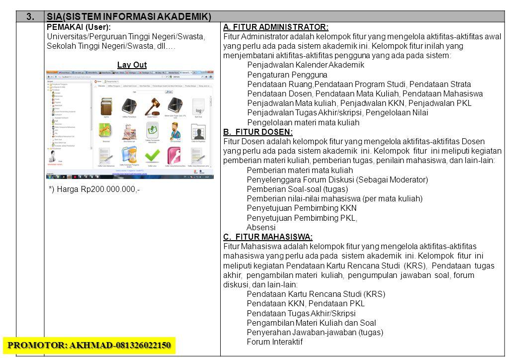 3.3.SIA(SISTEM INFORMASI AKADEMIK) PEMAKAI (User): Universitas/Perguruan Tinggi Negeri/Swasta, Sekolah Tinggi Negeri/Swasta, dll….