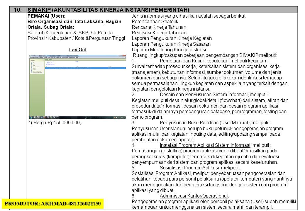 10.SIMAKIP (AKUNTABILITAS KINERJA INSTANSI PEMERINTAH) PEMAKAI (User): Biro Organisasi dan Tata Laksana, Bagian Ortala, Subag Ortala: Seluruh Kementerian & SKPD di Pemda Provinsi / Kabupaten / Kota &Perguruan Tinggi Lay Out *) Harga Rp150.000.000,- Jenis informasi yang dihasilkan adalah sebagai berikut: Perencanaan Stratejik Rencana Kinerja Tahunan Realisasi Kinerja Tahunan Laporan Pengukuran Kinerja Kegiatan Laporan Pengukuran Kinerja Sasaran Laporan Monitoring Kinerja Instansi Ruang lingkup/cakupan pekerjaan pengembangan SIMAKIP meliputi: 1.Pemetaan dan Kajian kebutuhan, meliputi kegiatan : Survai terhadap prosedur kerja, keterkaitan sistem dan organisasi kerja (manajemen), kebutuhan informasi, sumber dokumen, volume dan jenis dokumen dan sebagainya.