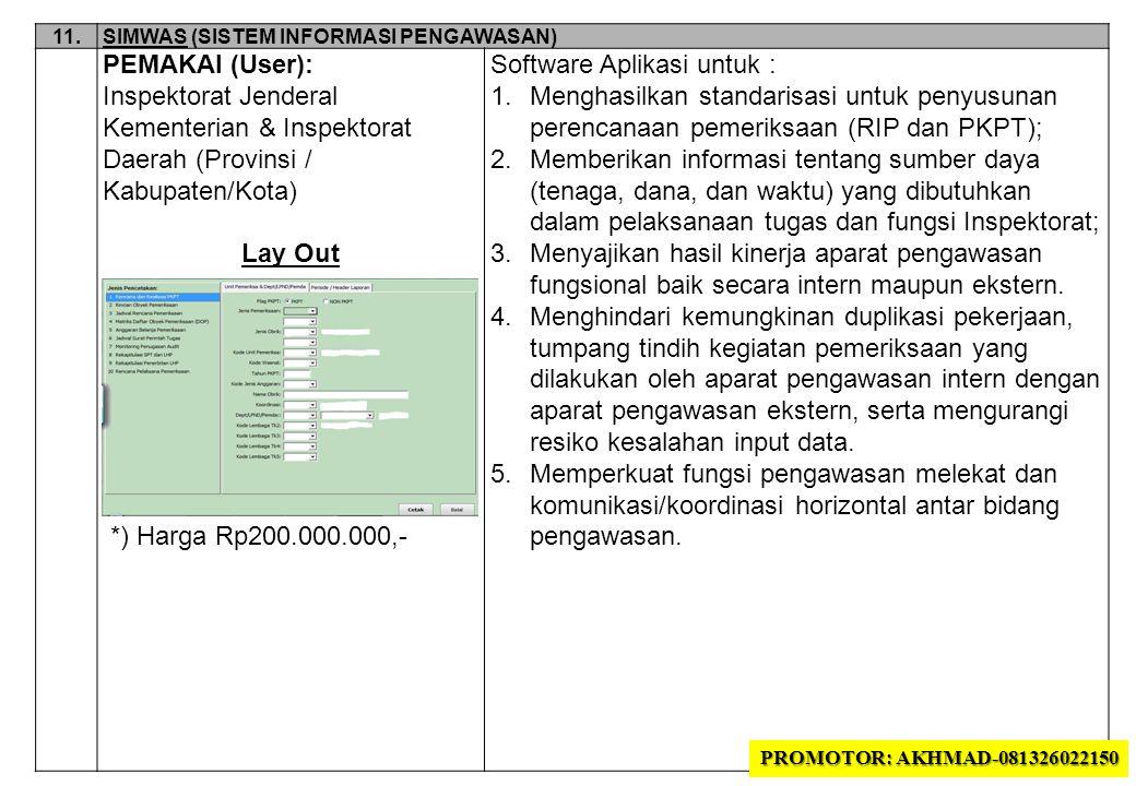 11.SIMWAS (SISTEM INFORMASI PENGAWASAN) PEMAKAI (User): Inspektorat Jenderal Kementerian & Inspektorat Daerah (Provinsi / Kabupaten/Kota) Lay Out *) Harga Rp200.000.000,- Software Aplikasi untuk : 1.Menghasilkan standarisasi untuk penyusunan perencanaan pemeriksaan (RIP dan PKPT); 2.Memberikan informasi tentang sumber daya (tenaga, dana, dan waktu) yang dibutuhkan dalam pelaksanaan tugas dan fungsi Inspektorat; 3.Menyajikan hasil kinerja aparat pengawasan fungsional baik secara intern maupun ekstern.