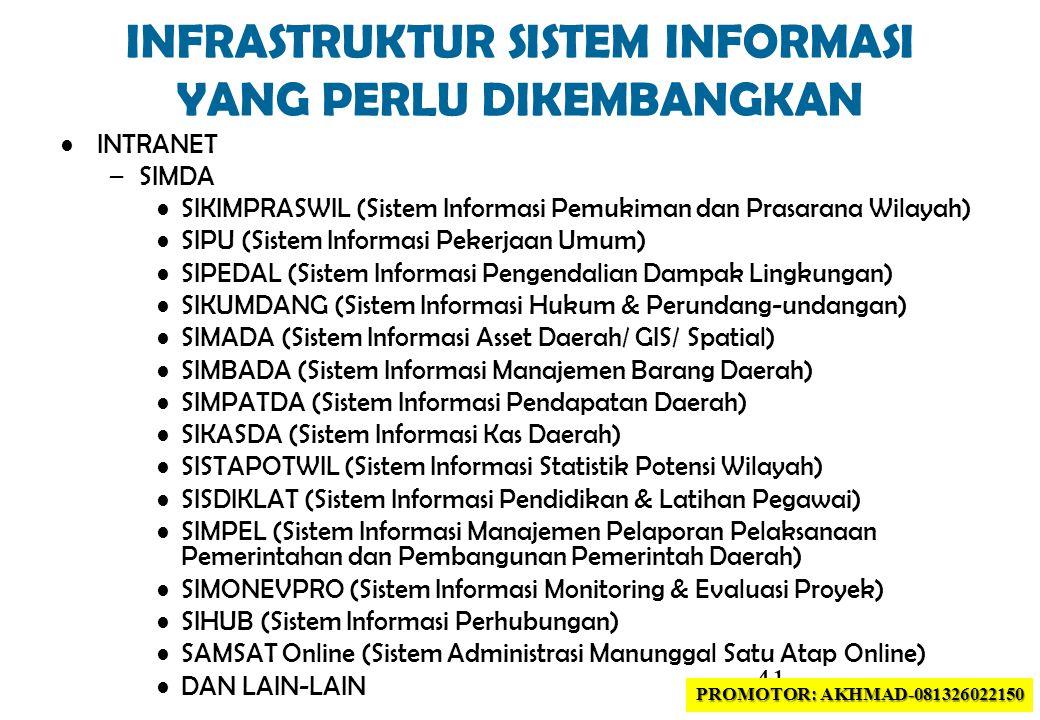 41 •INTRANET –SIMDA •SIKIMPRASWIL (Sistem Informasi Pemukiman dan Prasarana Wilayah) •SIPU (Sistem Informasi Pekerjaan Umum) •SIPEDAL (Sistem Informasi Pengendalian Dampak Lingkungan) •SIKUMDANG (Sistem Informasi Hukum & Perundang-undangan) •SIMADA (Sistem Informasi Asset Daerah/ GIS/ Spatial) •SIMBADA (Sistem Informasi Manajemen Barang Daerah) •SIMPATDA (Sistem Informasi Pendapatan Daerah) •SIKASDA (Sistem Informasi Kas Daerah) •SISTAPOTWIL (Sistem Informasi Statistik Potensi Wilayah) •SISDIKLAT (Sistem Informasi Pendidikan & Latihan Pegawai) •SIMPEL (Sistem Informasi Manajemen Pelaporan Pelaksanaan Pemerintahan dan Pembangunan Pemerintah Daerah) •SIMONEVPRO (Sistem Informasi Monitoring & Evaluasi Proyek) •SIHUB (Sistem Informasi Perhubungan) •SAMSAT Online (Sistem Administrasi Manunggal Satu Atap Online) •DAN LAIN-LAIN INFRASTRUKTUR SISTEM INFORMASI YANG PERLU DIKEMBANGKAN PROMOTOR: AKHMAD-081326022150