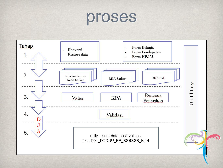 proses utiliy - kirim data hasil validasi file : D01_DDDUU_PP_SSSSSS_K.14