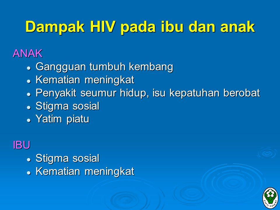  Status medis wanita ini :  Anamnesis : tidak ada riwayat penyakit yang terkait dg HIV pada masa lalu & saat ini tidak ada keluhan  Pemeriksaan fisik : tidak ada tanda / simptom yang berhubungan dg HIV  Pemeriksaan ginekologik : PAP smear (N), PCR Chlamydia Trachomatis (-), kultur (-)  X-Foto toraks : t.a.k.
