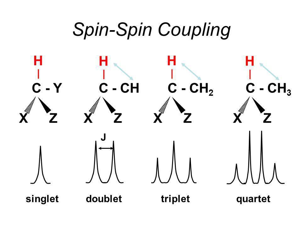 Segitiga Pascal 1 1 2 1 1 3 3 1 1 4 6 4 1 15 10 10 5 1 26 15 20 15 6 1 Singlet Doublet Triplet Quartet Quintet Sextet Heptet