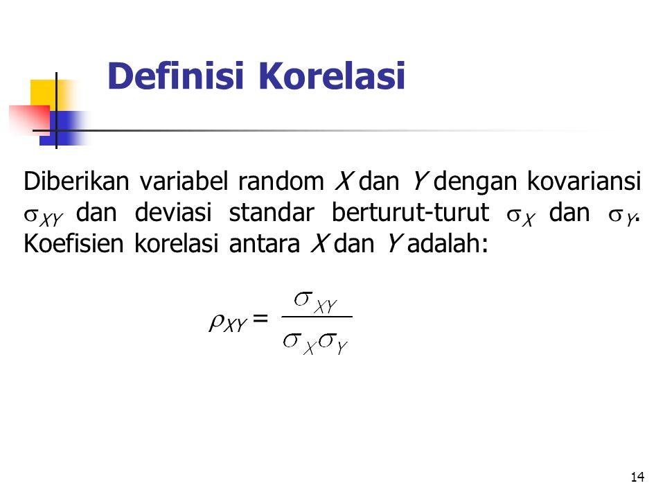 14 Definisi Korelasi Diberikan variabel random X dan Y dengan kovariansi  XY dan deviasi standar berturut-turut  X dan  Y.